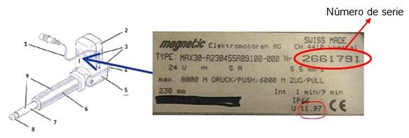 Imagen de la placa de características del motor en la que se puede observar el número de serie