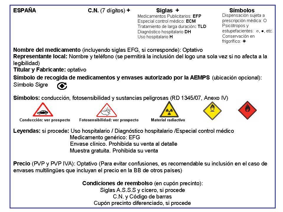 Agencia Española de Medicamentos y Productos Sanitarios - España ...